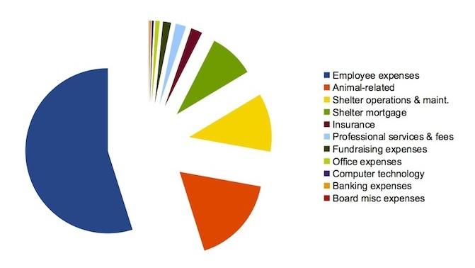 2012-Budget1