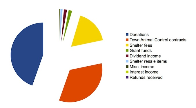 2012-Budget2