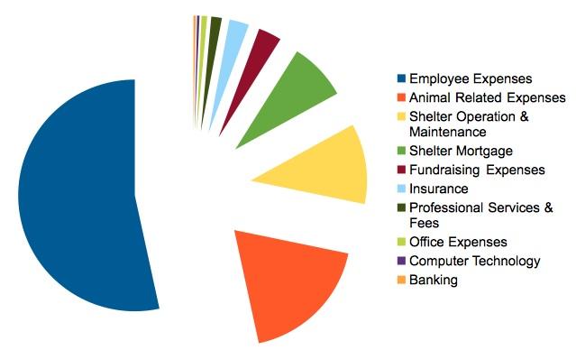 2013-Budget1